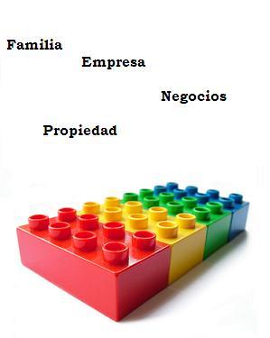 Objetivos en Familia, en Empresa y en Negocios